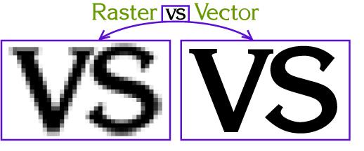 Raster vs vektor-grafik